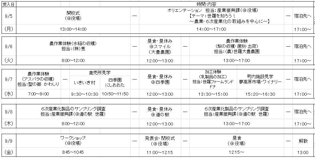 地(知)の拠点大学による地方創生推進事業世羅町インターンシップ計画1