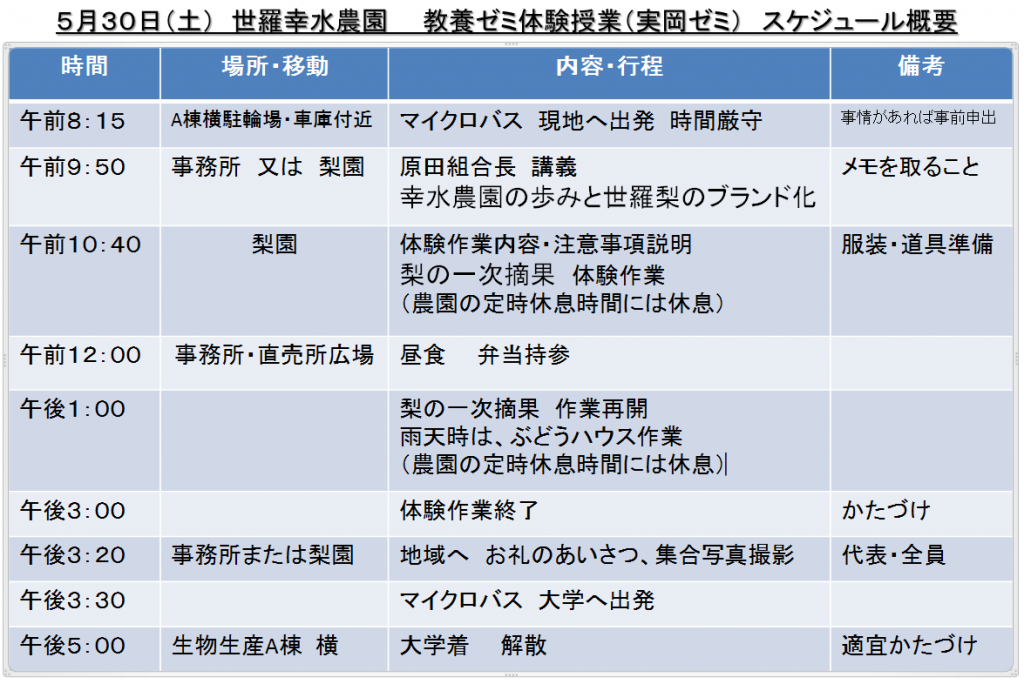 幸水スケジュール表