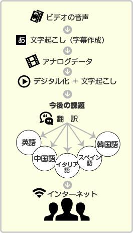 video2015_01
